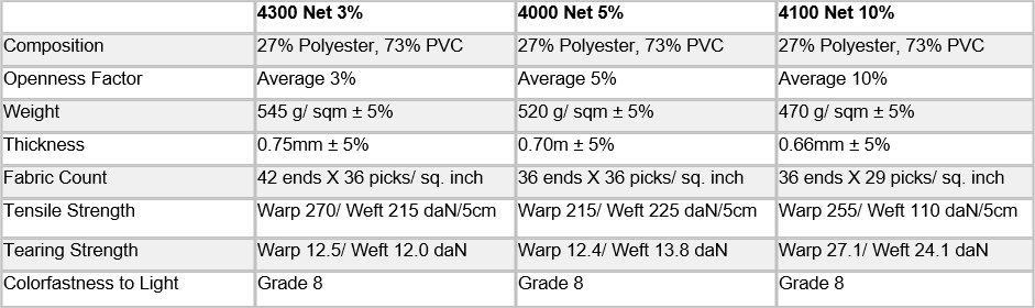 4300-N-Series-Shade Spec